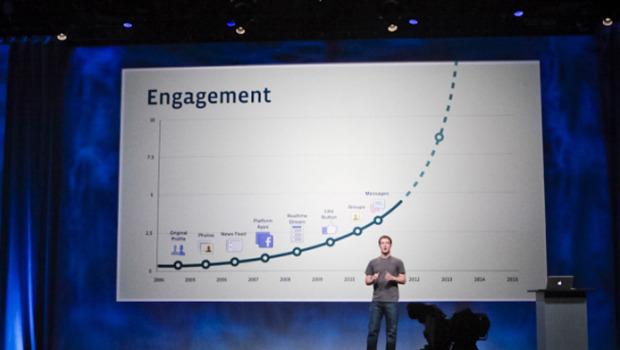 5 modi per usare al meglio Facebook per la tua azienda