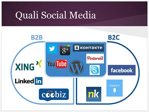 Quali social per le PMI